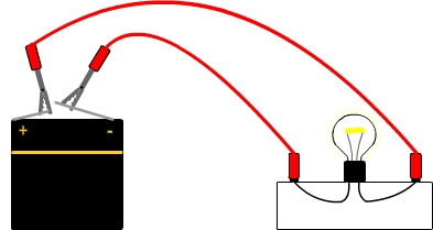 Basic circuit with a bulb, a battery and wires