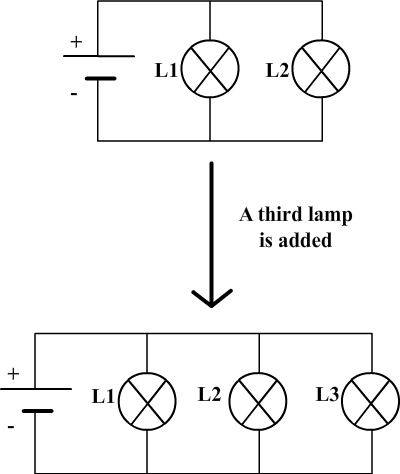Parallel circuit with two and three lamps